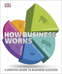How Business Works, Hardcover Book, By: DK